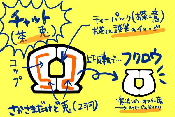 ロゴの説明