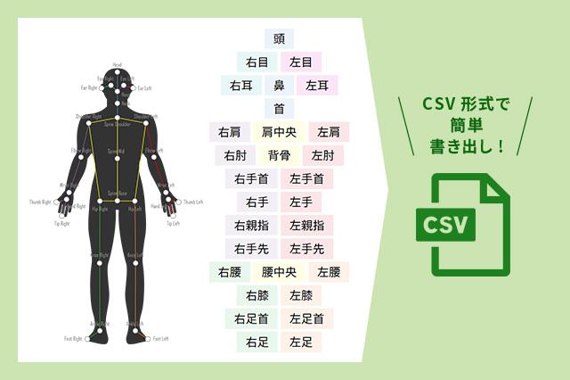 検出箇所は業界最多の30キーポイント!簡単に骨格情報をCSV形式で書き出せる