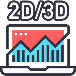 2D and 3D coordinate analysis is possible