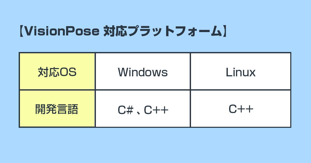 VisionPose対応プラットフォーム