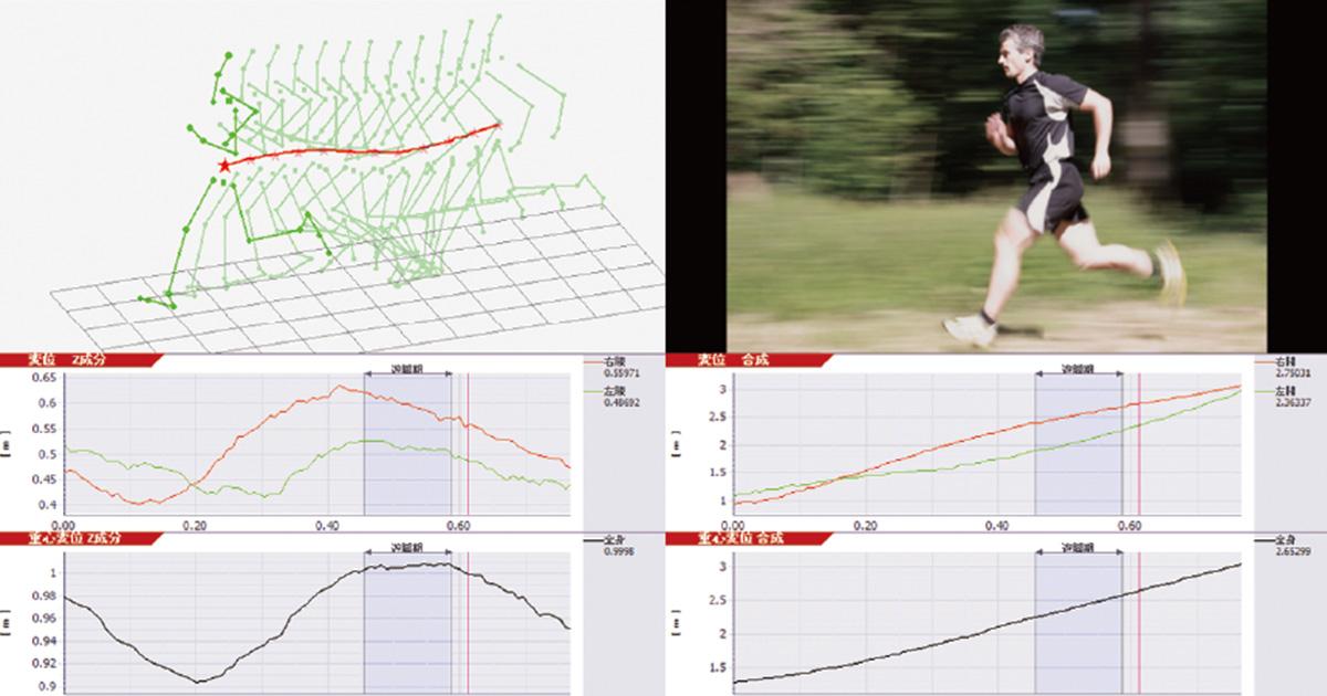 株式会社Q'sfix 2次元/3次元ビデオ動作解析システムで活用